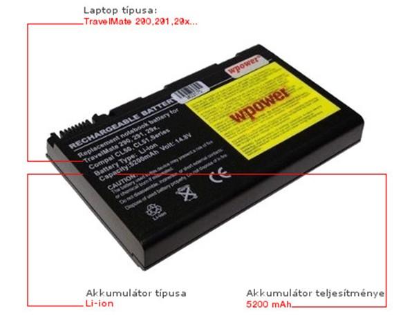 Milyen laptop akkumulátort vegyek?